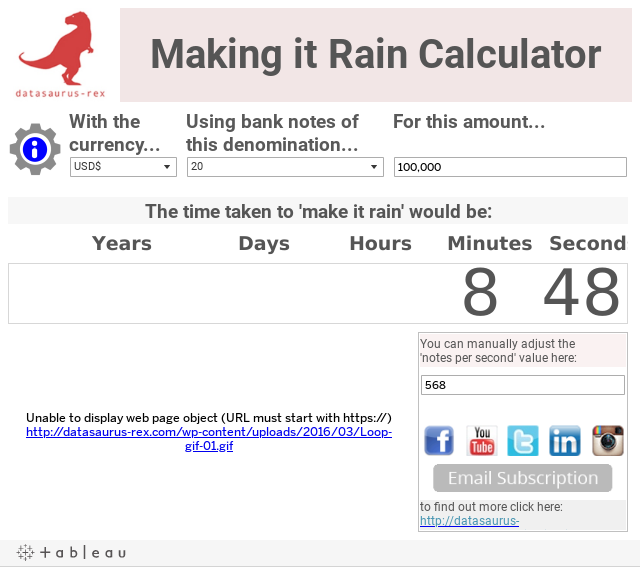 Making it Rain Calculator