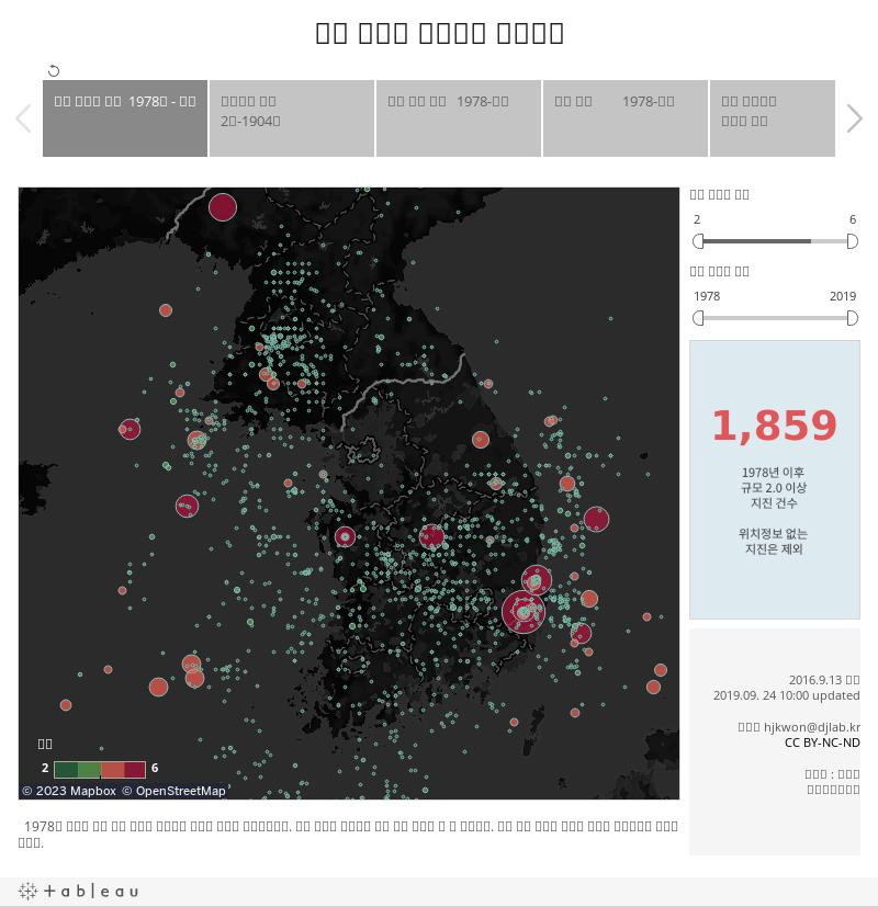 한국의 원전은 지진으로부터 안전할까요?