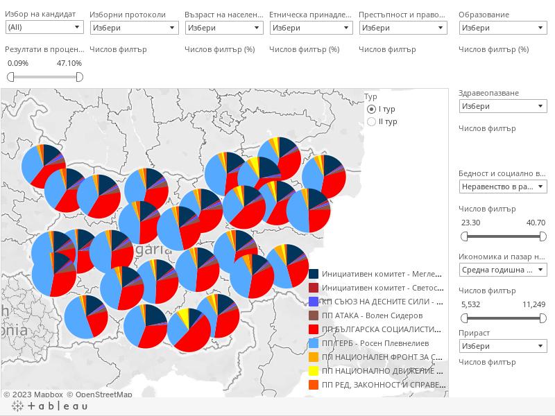 Президентски избори 2011