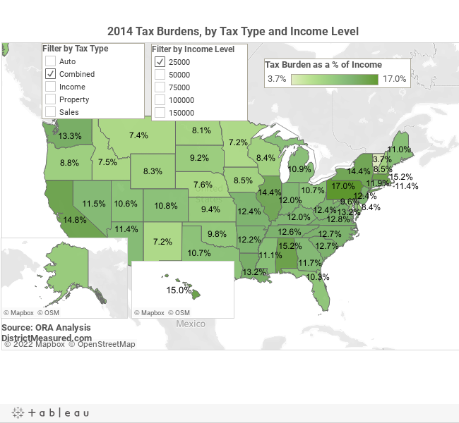 2014_Tax_Burdens_By_Income_and_Type
