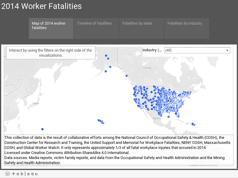 2014 Worker Fatalities