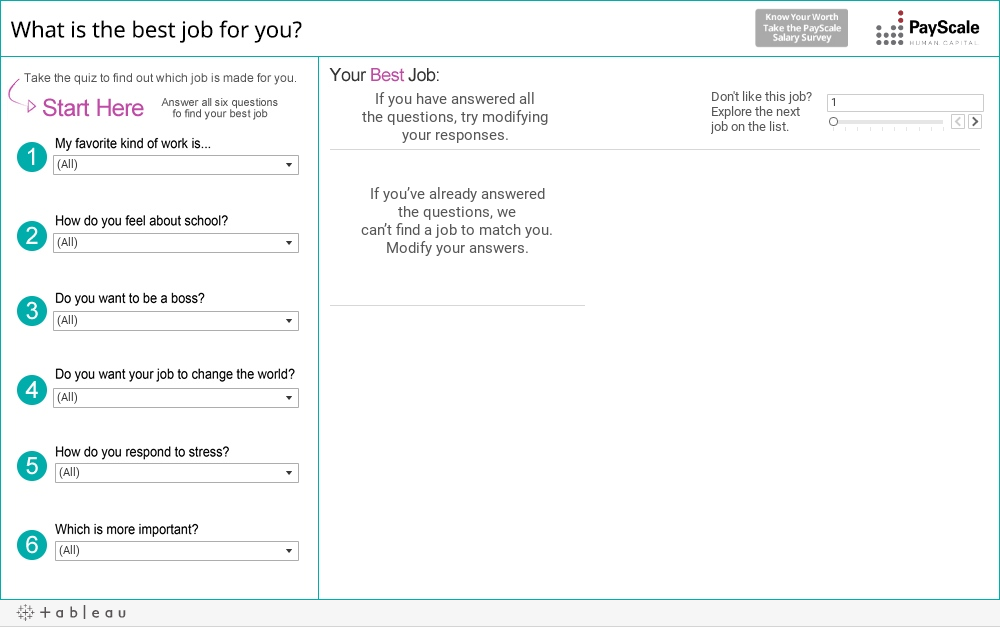 PayScale's Best Jobs Tool - What Job Is Best For You?