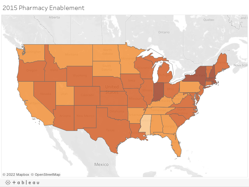 2015 Pharmacy Enablement