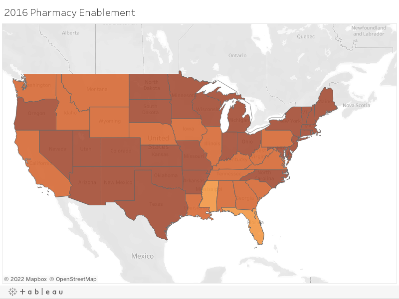2016 Pharmacy Enablement
