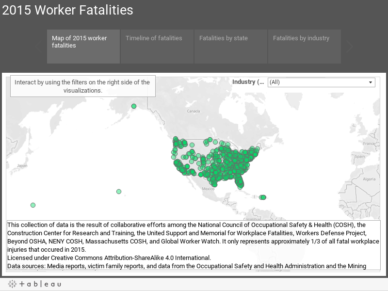 2015 Worker Fatalities