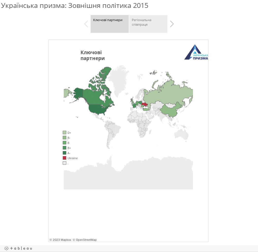 Українська призма: Зовнішня політика 2015