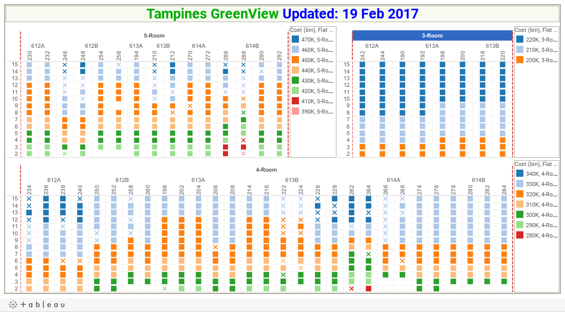 Tampines GreenView August 2016 BTO PriceBin