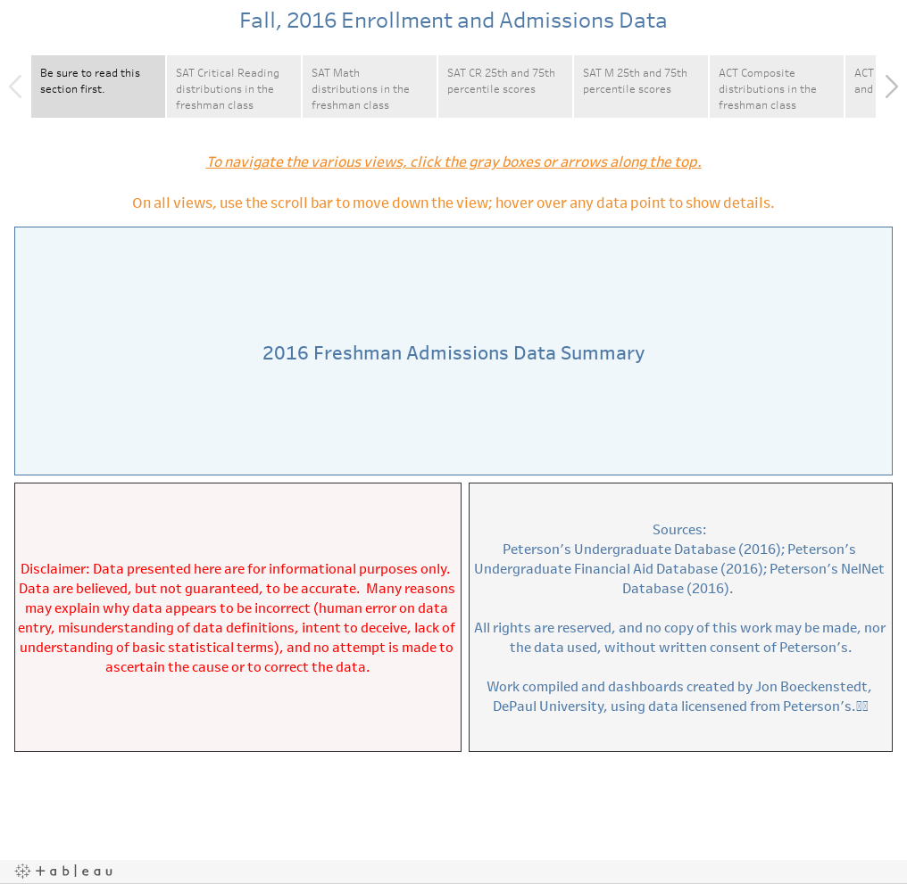 Fall, 2016 Enrollment and Admissions Data