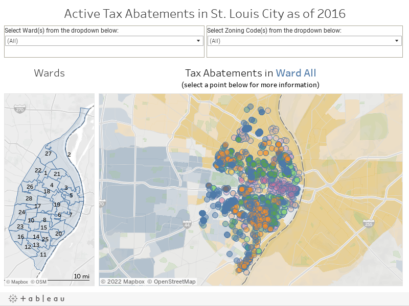 Active Tax Abatements in St. Louis City as of 2016