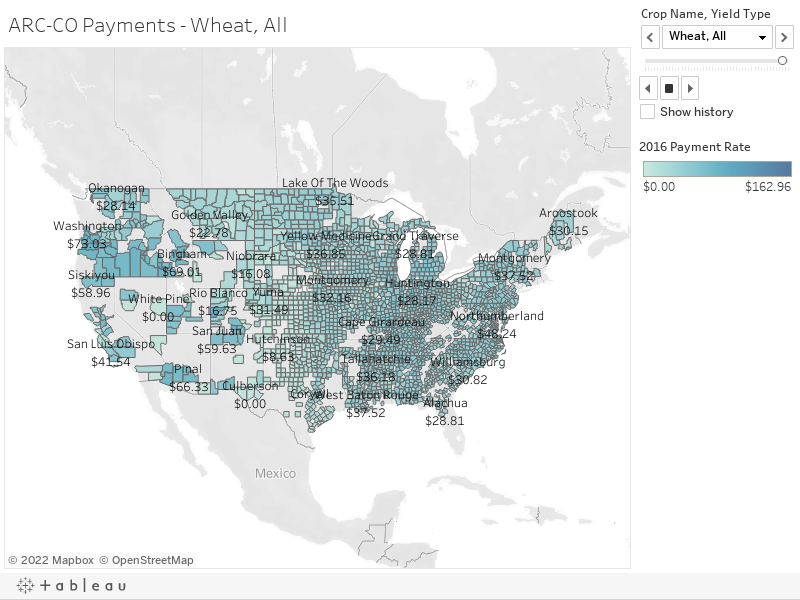 ARC-CO Payments - Wheat, All