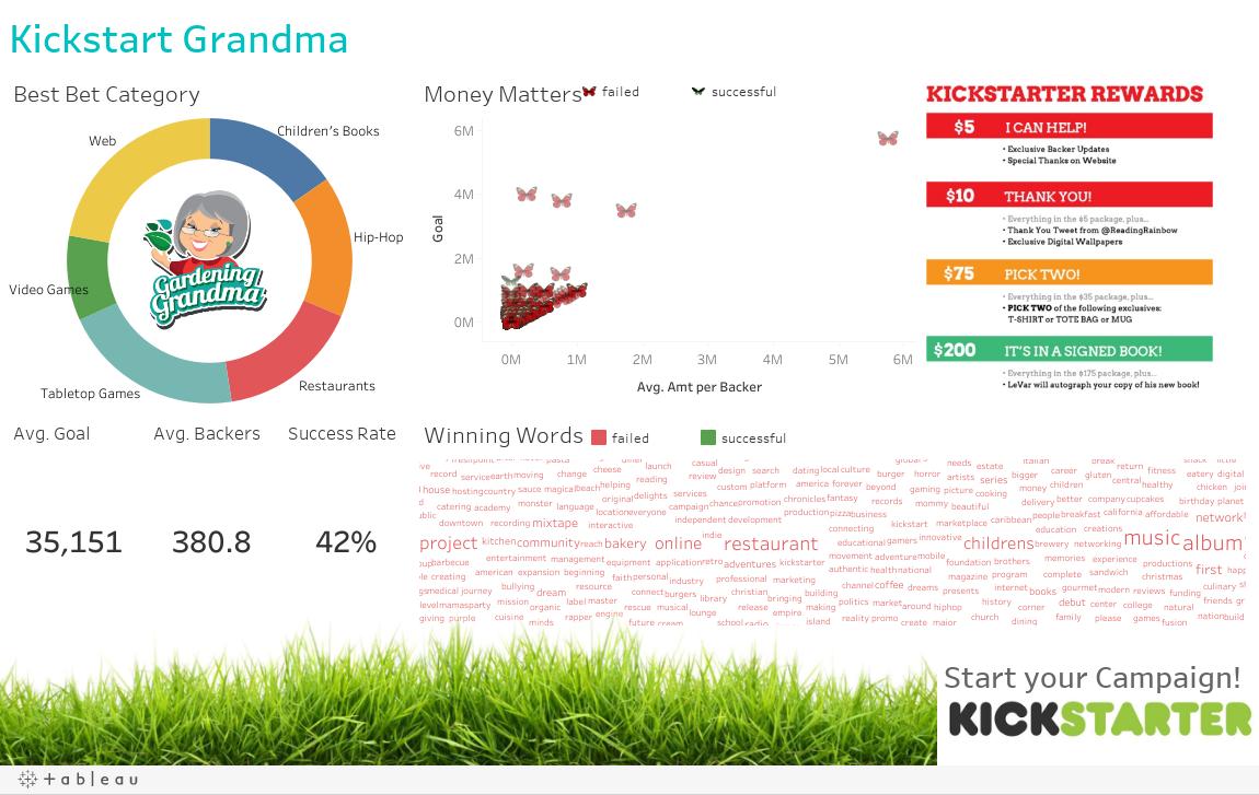 Kickstart Grandma