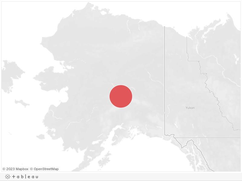 Alaska Police Training Requirements