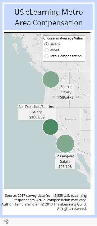US eLearning MetroArea Compensation