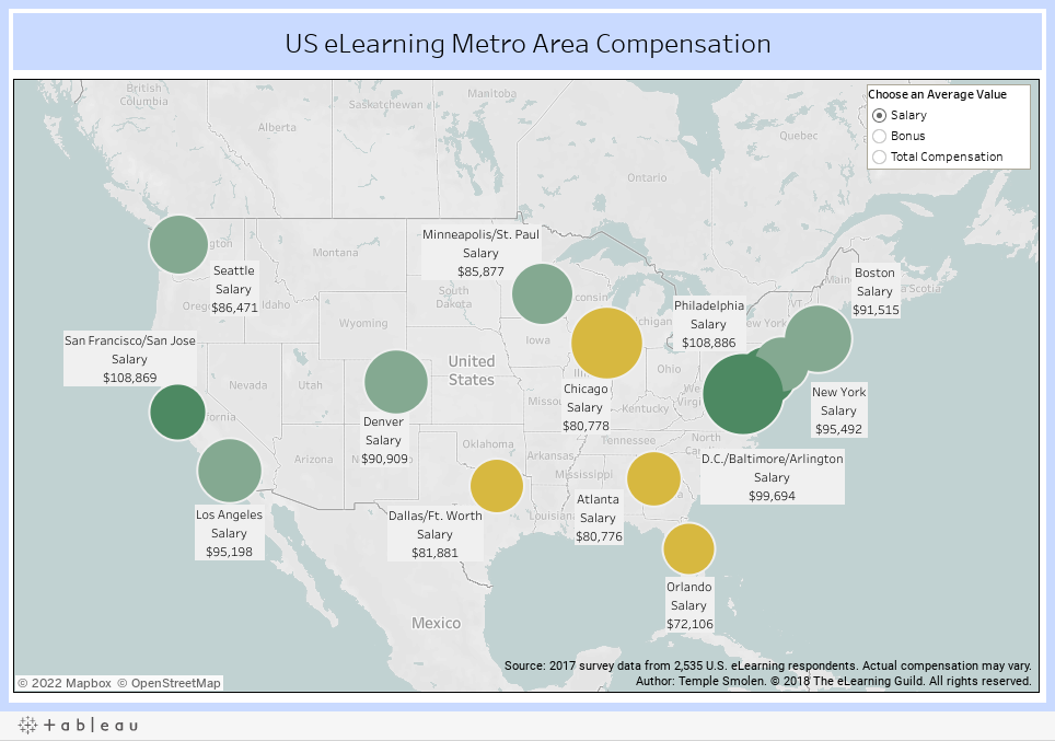 US eLearning Metro Area Compensation