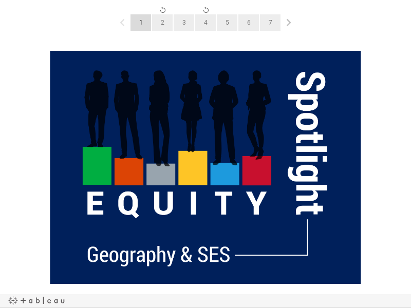 Equity Spotlight: Geography and SES. Illustration of people of different heights and genders, standing in silhouette on boxes of different heights which raise all the individuals to the same height.