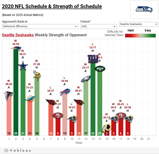 photograph about Printable Nfl Schedule Grid referred to as 2019 Electrical power of Plan (OFF)