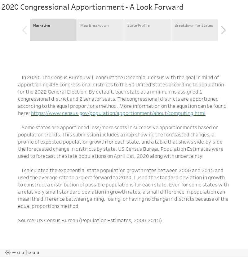 Workbook: 2020 Congressional Apportionment - 2016 Forecast