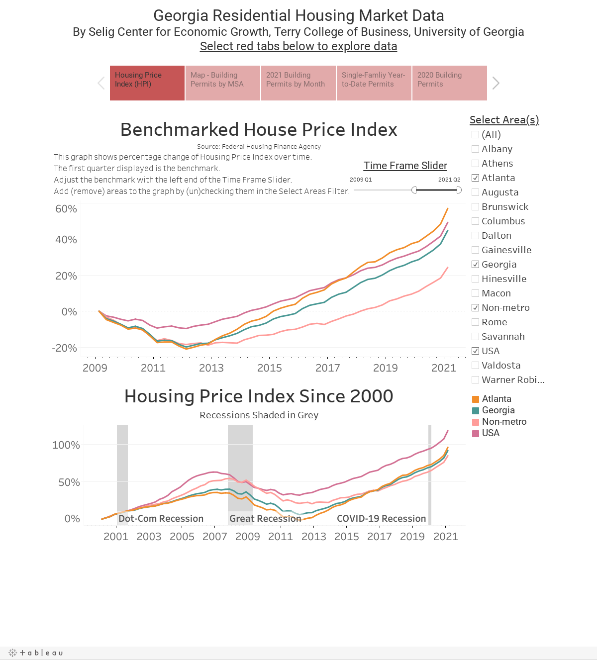 2020 Georgia Housing Permit Datasource: U.S. Census Bureauhttps://www2.census.gov/econ/bps/