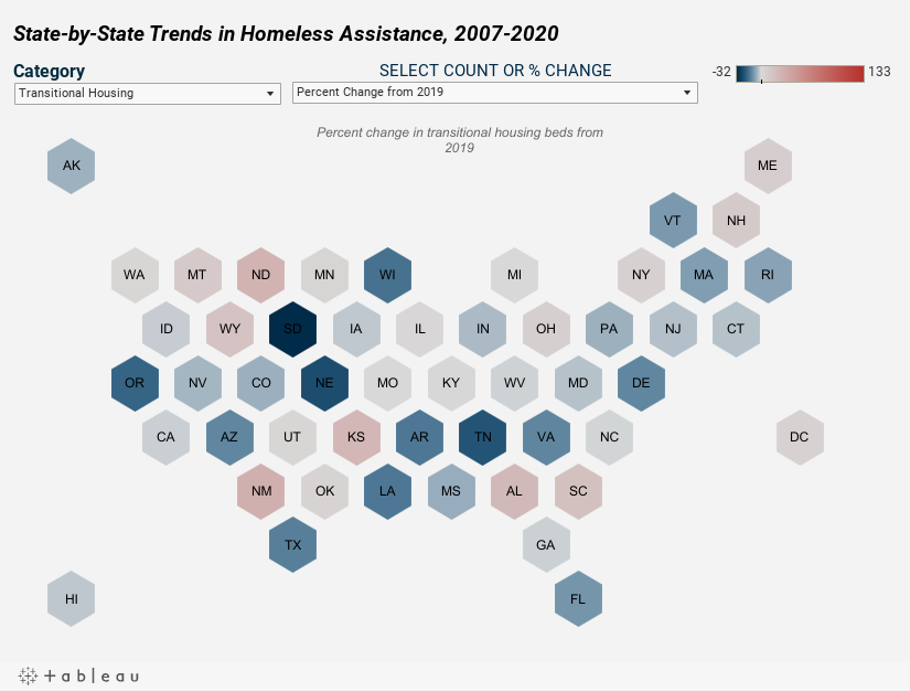 State-by-State Trends in Homeless Assistance, 2007-2020