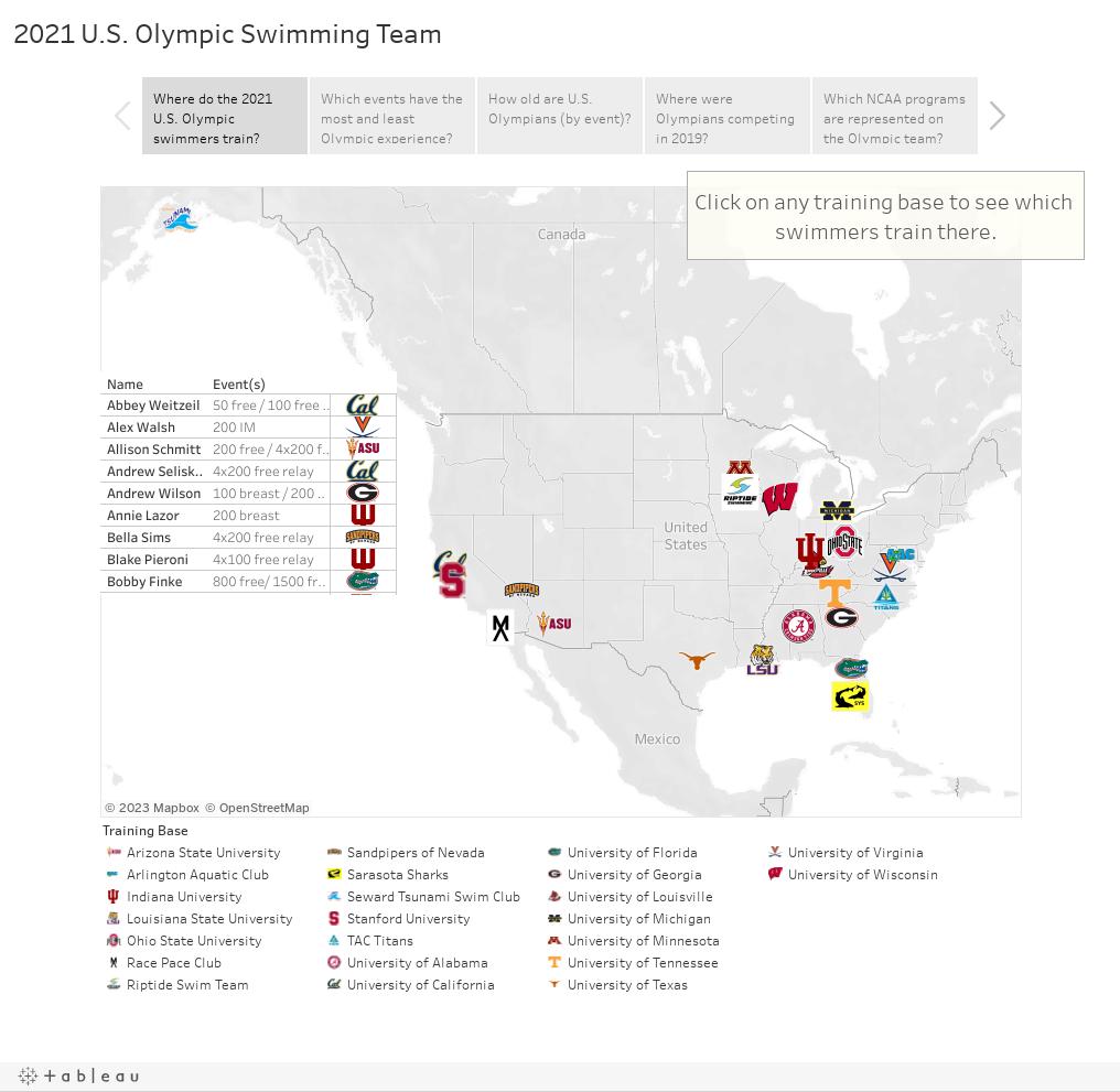 2021 U.S. Olympic Swimming Team