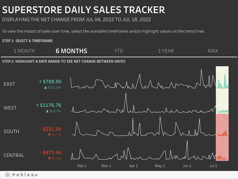 Daily Sales Tracker