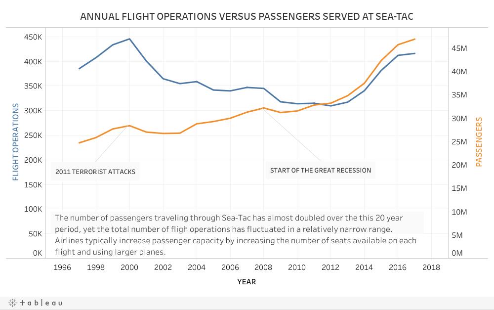 FLIGHTS_PASSENGERS