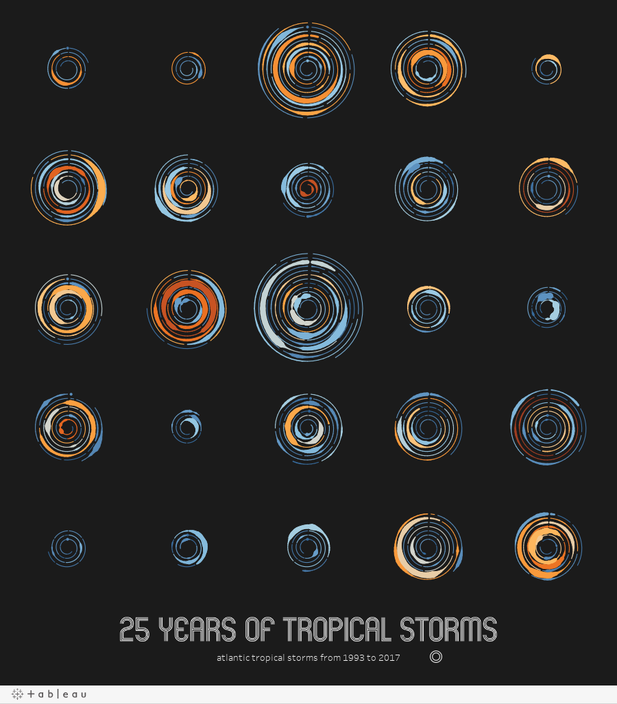 Hurricane Data Art2