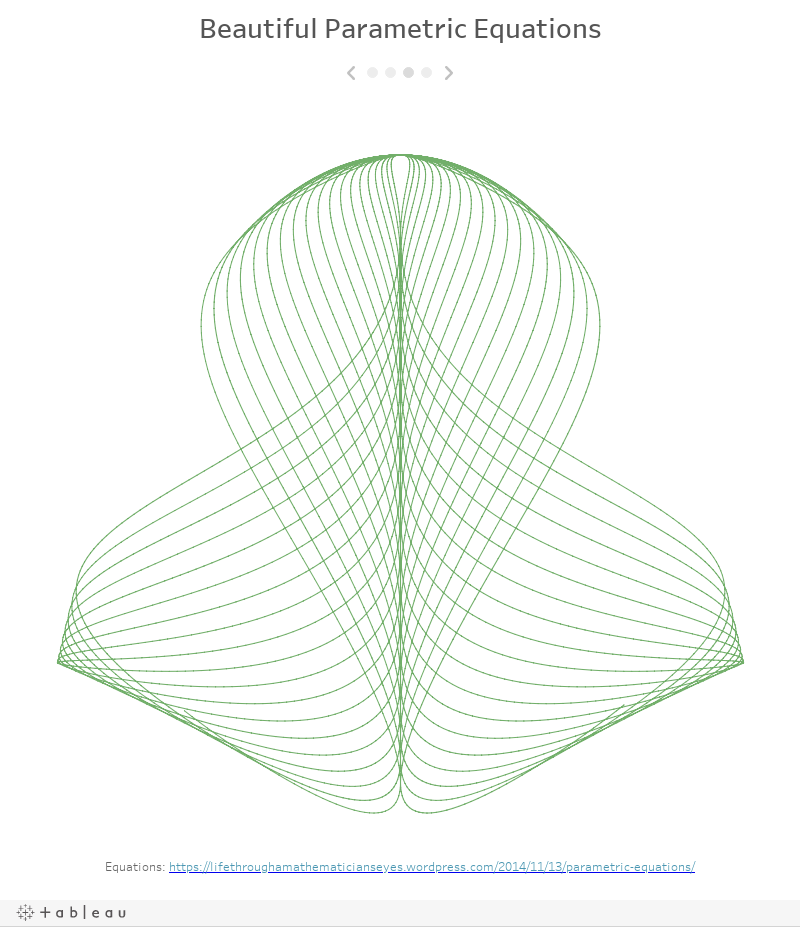 Beautiful Parametric Equations