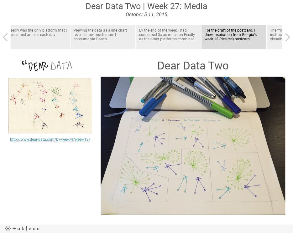 Dear Data Two | Week 27: MediaOctober 5-11, 2015