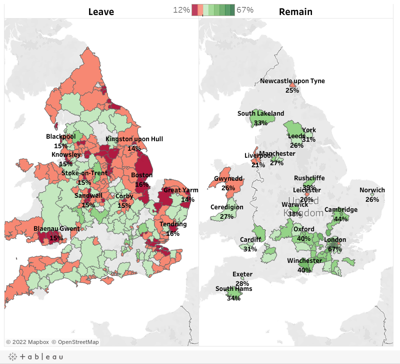 Higher Education (England and Wales), %, UK mean 26%