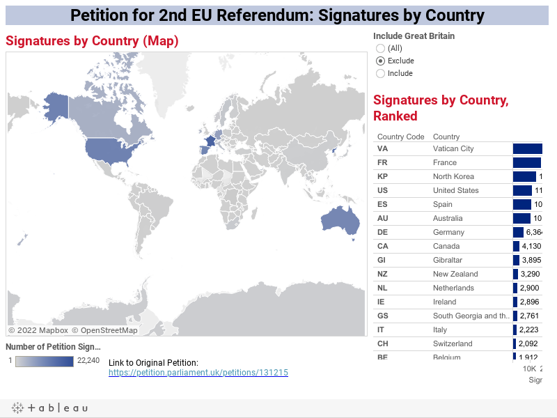 Petition for 2nd EU Referendum: Signatures by Country