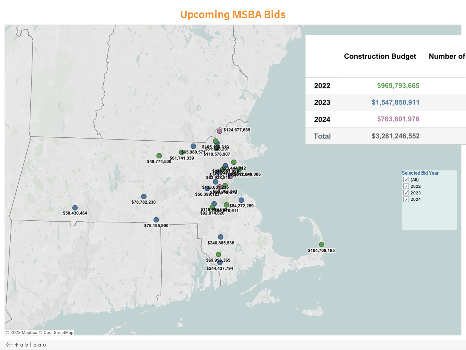 Upcoming_Msba_Bids