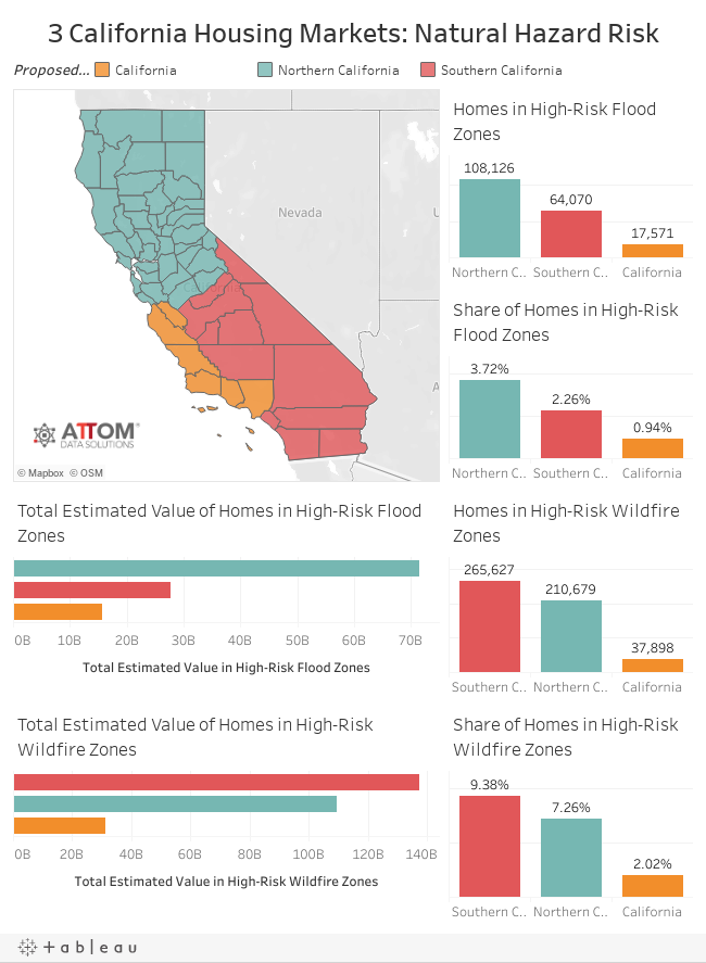 3 California Housing Markets: Natural Hazard Risk