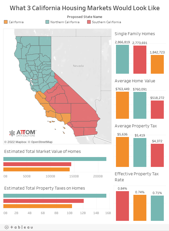 What 3 California Housing Markets Would Look Like