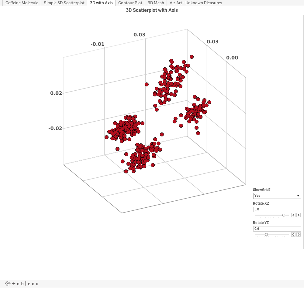 Workbook: 3D Charts in Tableau