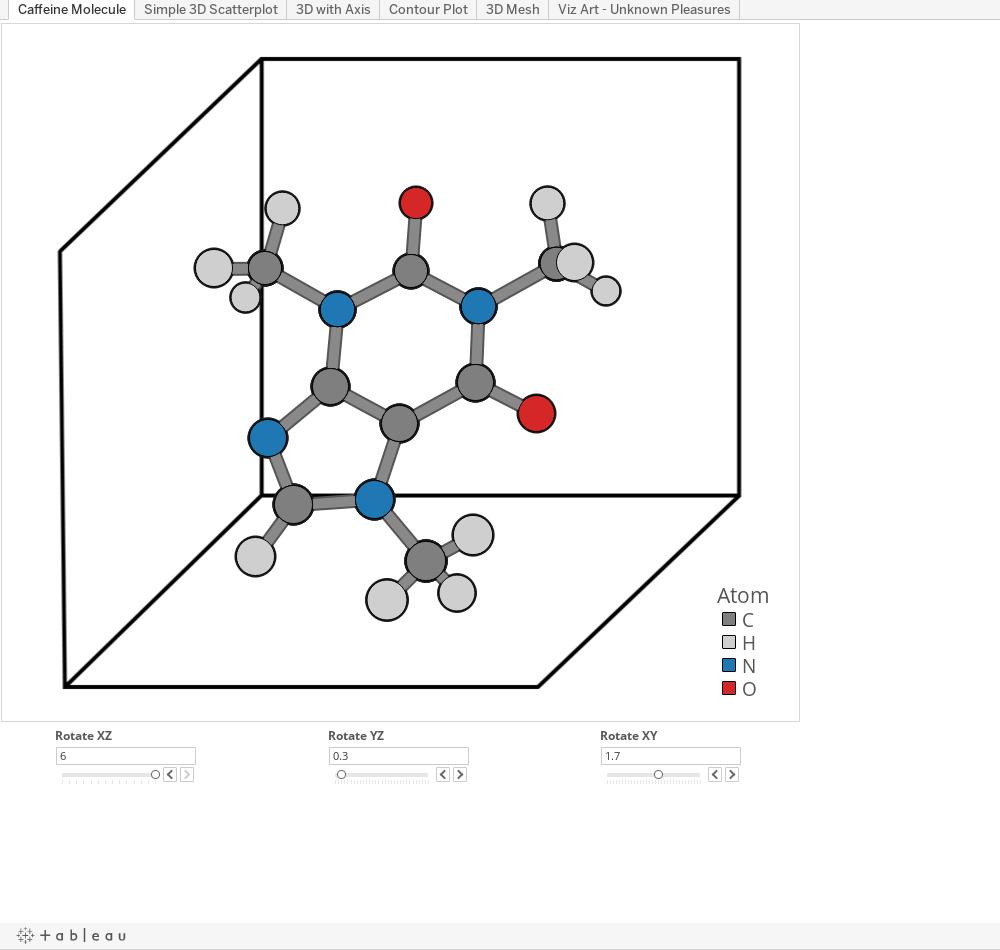 Workbook: 3D Charts in Tableau