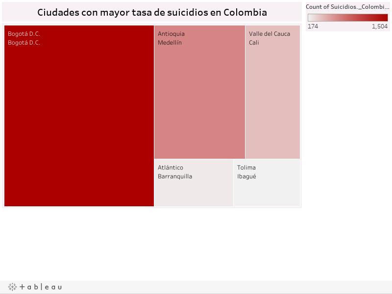 Ciudades con mayor tasa de suicidios en Colombia