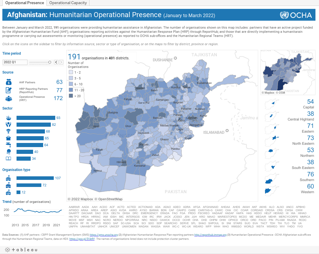 afghanistan-humanitarian-operational-presence-and-operational-capacity-3w1