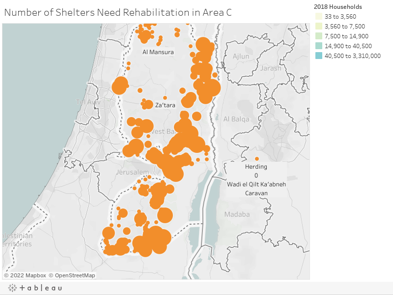 Number of Shelters Need Rehabilitation in Area C