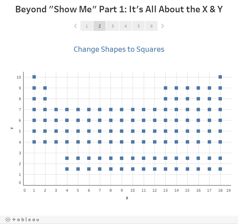 "Beyond ""Show Me"" Part 1: It's All About the X & Y"