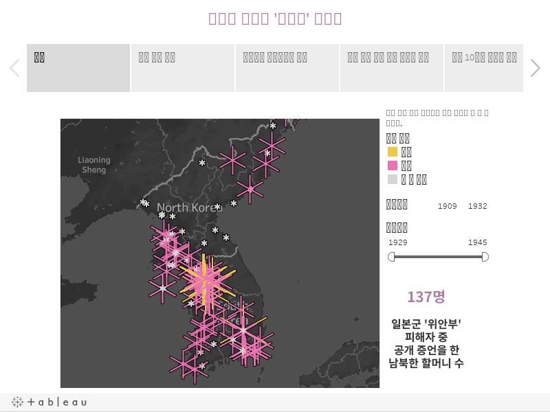 남북한 일본군 '위안부' 할머니