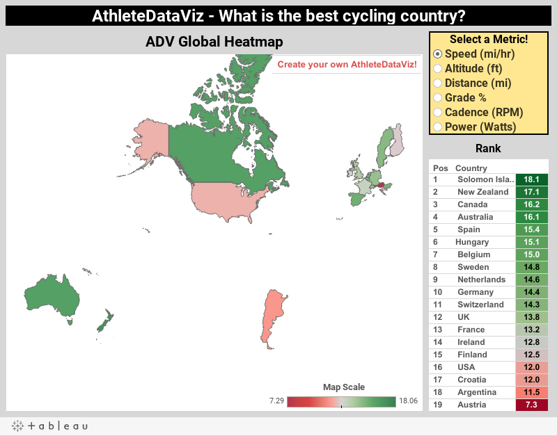 AthleteDataViz - What is the best cycling country?