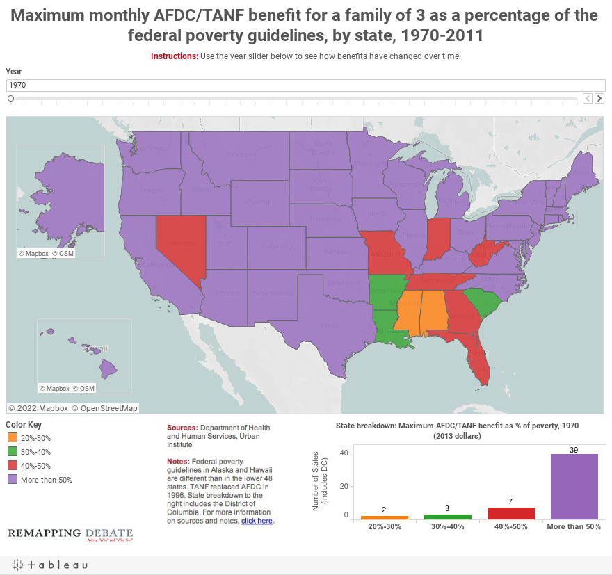 Maximum monthly AFDC/TANF benefit for a family of 3 as a percentage of the federal poverty guidelines, by state, 1970-2011