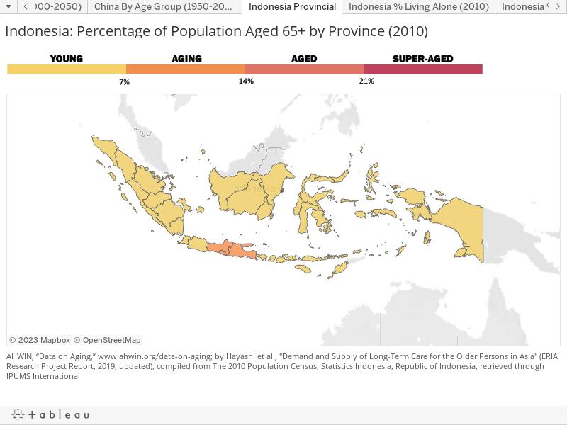 Indonesia Provincial
