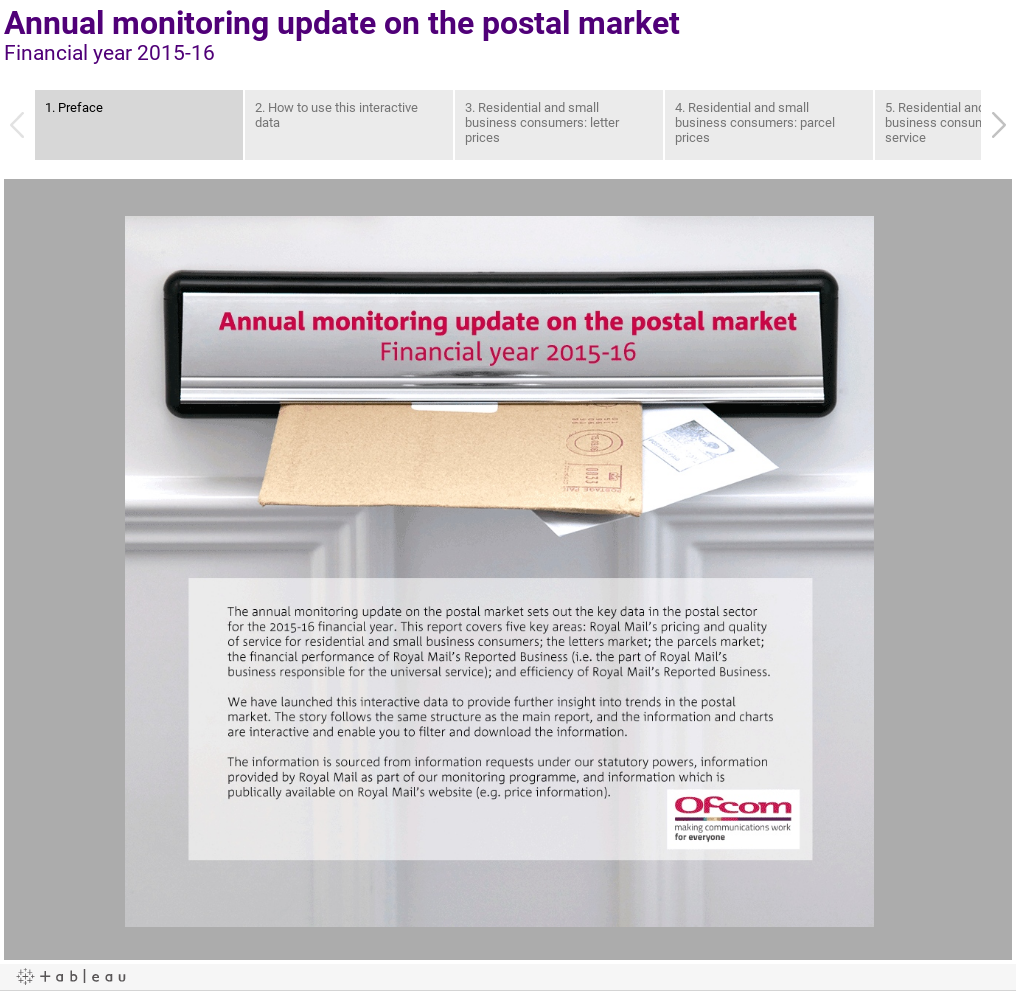 Annual monitoring update on the postal market Financial year 2015‑16