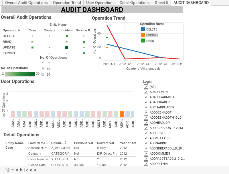 Workbook: AUDIT DASHBOARD