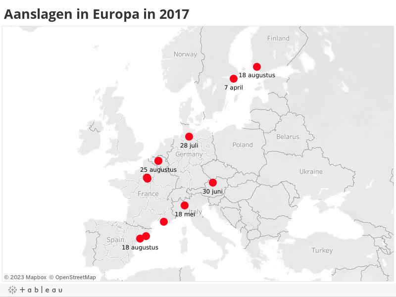 Aanslagen in Europa in 2017