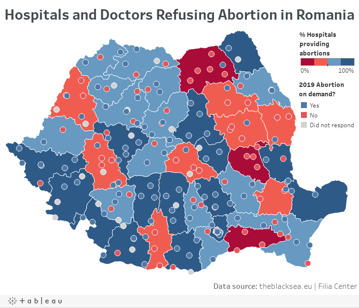 Over 30 percent of hospitals in Romania are refusing legal