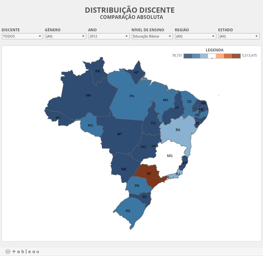 P_Distribuição Discente