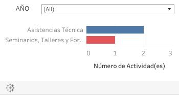 D. Argentina